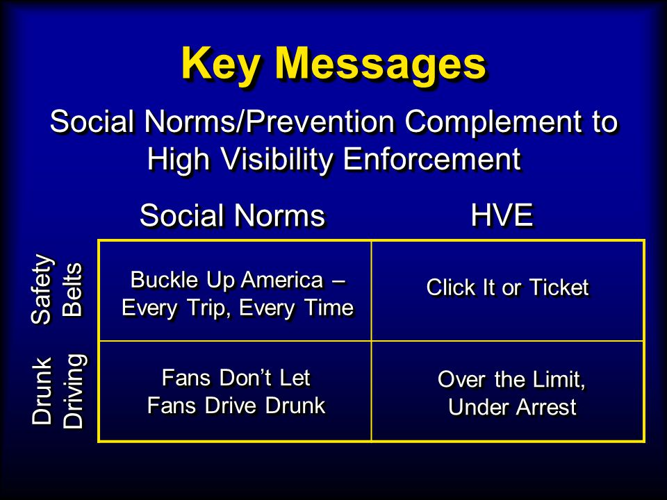 Key Messages Social Norms/Prevention Complement to High Visibility Enforcement Social Norms/Prevention Complement to High Visibility Enforcement Buckl