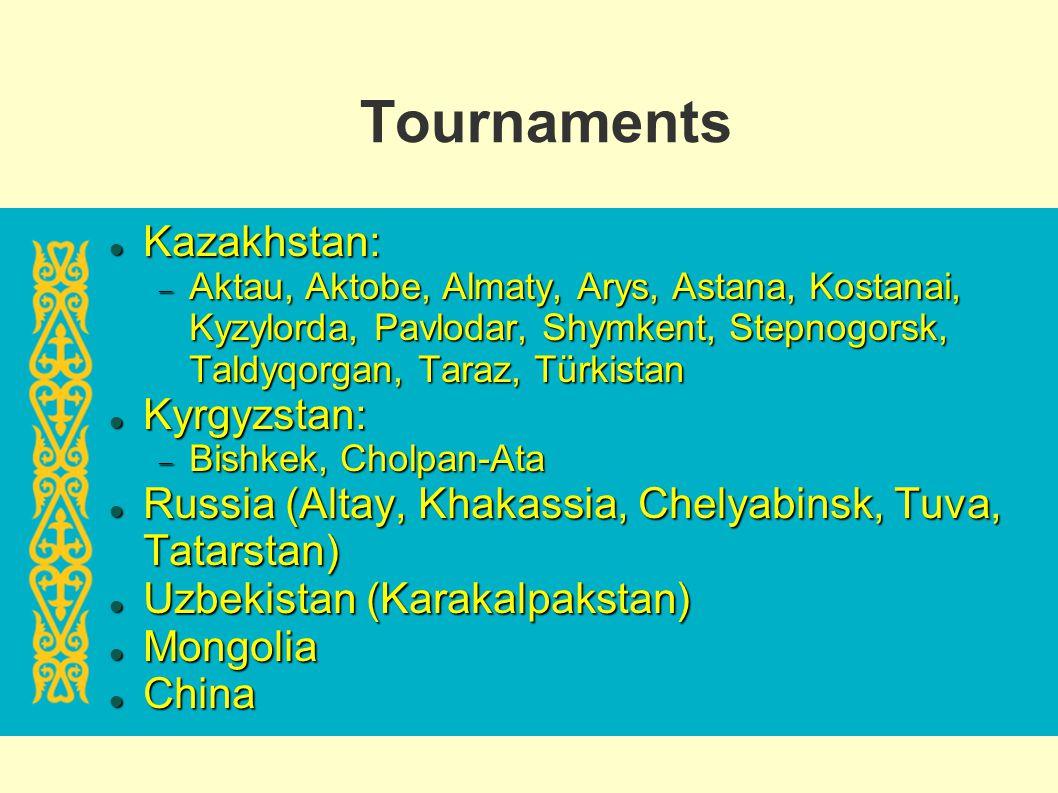 Tournaments Kazakhstan: Kazakhstan: Aktau, Aktobe, Almaty, Arys, Astana, Kostanai, Kyzylorda, Pavlodar, Shymkent, Stepnogorsk, Taldyqorgan, Taraz, Tür