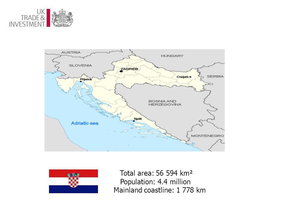 Total area: 56 594 km² Population: 4.4 million Mainland coastline: 1 778 km