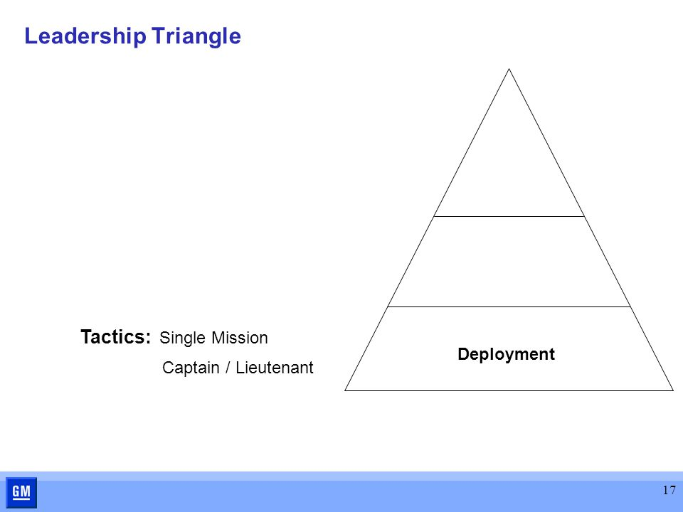 17 Leadership Triangle Tactics: Single Mission Captain / Lieutenant Deployment