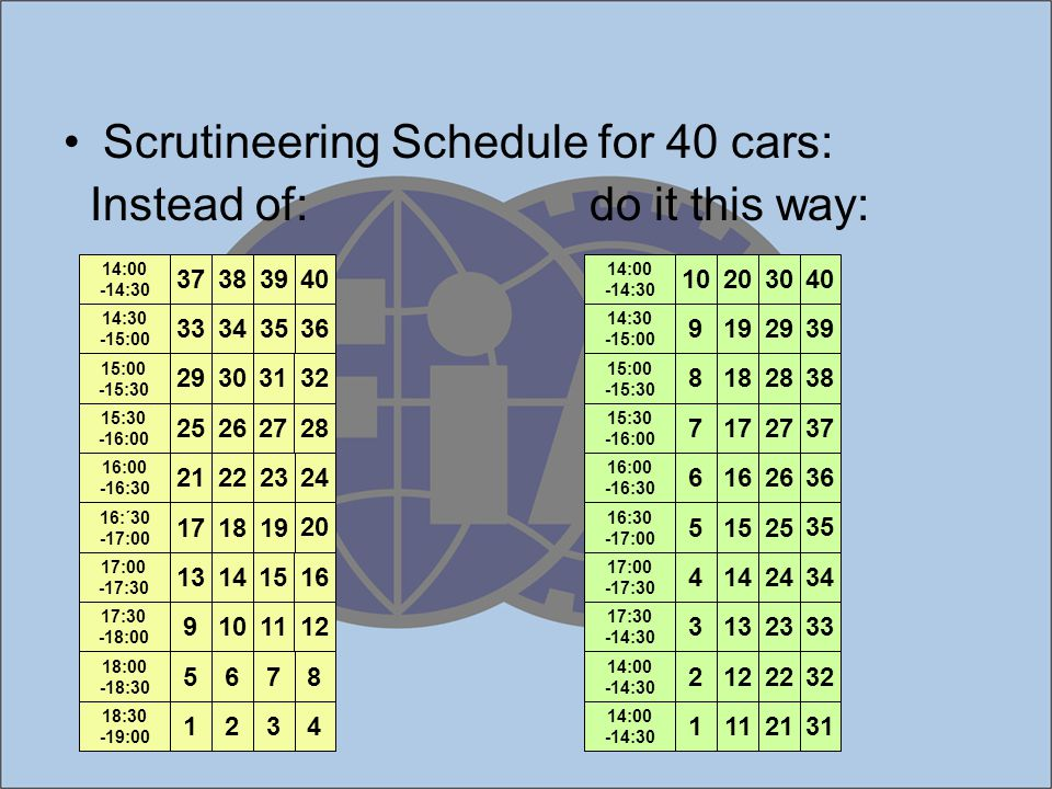 Scrutineering Schedule for 40 cars: Instead of:do it this way: 14:00 -14:30 373839 14:30 -15:00 333435 40 36 15:00 -15:30 293031 15:30 -16:00 252627 3