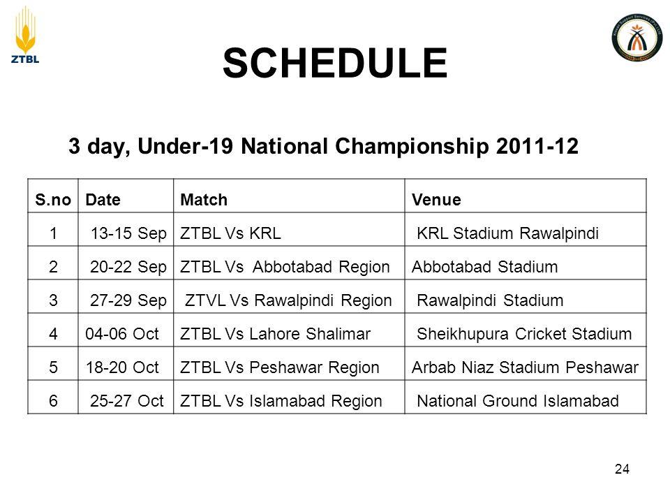 SCHEDULE 3 day, Under-19 National Championship 2011-12 S.noDateMatchVenue 1 13-15 SepZTBL Vs KRL KRL Stadium Rawalpindi 2 20-22 SepZTBL Vs Abbotabad Region Abbotabad Stadium 3 27-29 Sep ZTVL Vs Rawalpindi Region Rawalpindi Stadium 404-06 Oct ZTBL Vs Lahore Shalimar Sheikhupura Cricket Stadium 518-20 OctZTBL Vs Peshawar RegionArbab Niaz Stadium Peshawar 6 25-27 OctZTBL Vs Islamabad Region National Ground Islamabad 24