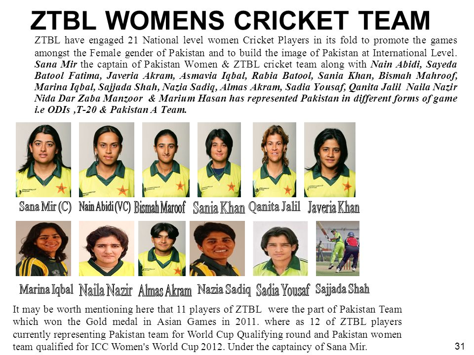 ZTBL WOMENS CRICKET TEAM ZTBL have engaged 21 National level women Cricket Players in its fold to promote the games amongst the Female gender of Pakistan and to build the image of Pakistan at International Level.