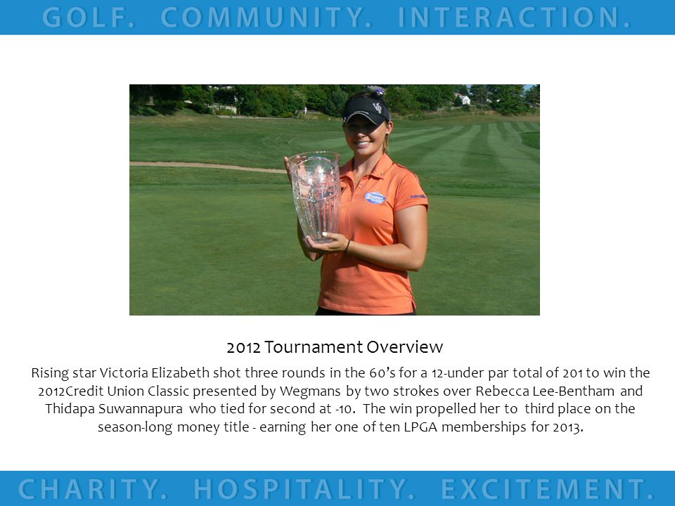 2012 Tournament Overview Rising star Victoria Elizabeth shot three rounds in the 60s for a 12-under par total of 201 to win the 2012Credit Union Classic presented by Wegmans by two strokes over Rebecca Lee-Bentham and Thidapa Suwannapura who tied for second at -10.
