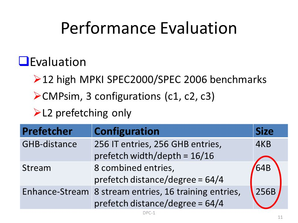 Performance Evaluation Evaluation 12 high MPKI SPEC2000/SPEC 2006 benchmarks CMPsim, 3 configurations (c1, c2, c3) L2 prefetching only PrefetcherConfigurationSize GHB-distance256 IT entries, 256 GHB entries, prefetch width/depth = 16/16 4KB Stream8 combined entries, prefetch distance/degree = 64/4 64B Enhance-Stream8 stream entries, 16 training entries, prefetch distance/degree = 64/4 256B 11 DPC-1
