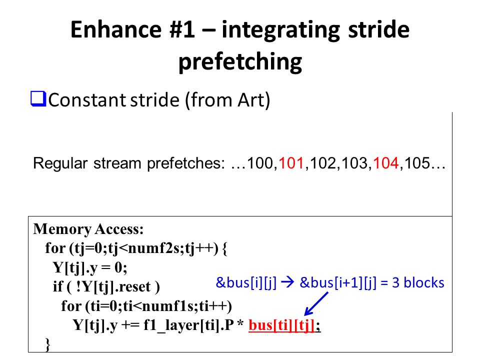 Enhance #1 – integrating stride prefetching Constant stride (from Art) Example: Code segment from Art 6DPC-1 Memory Allocation: for (i=0;i<numf1s;i++) { //numf1s = 10000,numf2s = 11 bus[i] = (double *)malloc(numf2s*sizeof(double)); tds[i] = (double *)malloc(numf2s*sizeof(double)); } &bus[i+1][j] - &bus[i][j] = 192 bytes Memory Access: for (tj=0;tj<numf2s;tj++) { Y[tj].y = 0; if ( !Y[tj].reset ) for (ti=0;ti<numf1s;ti++) Y[tj].y += f1_layer[ti].P * bus[ti][tj]; } &bus[i][j] &bus[i+1][j] = 3 blocks Regular stream prefetches: …100,101,102,103,104,105…