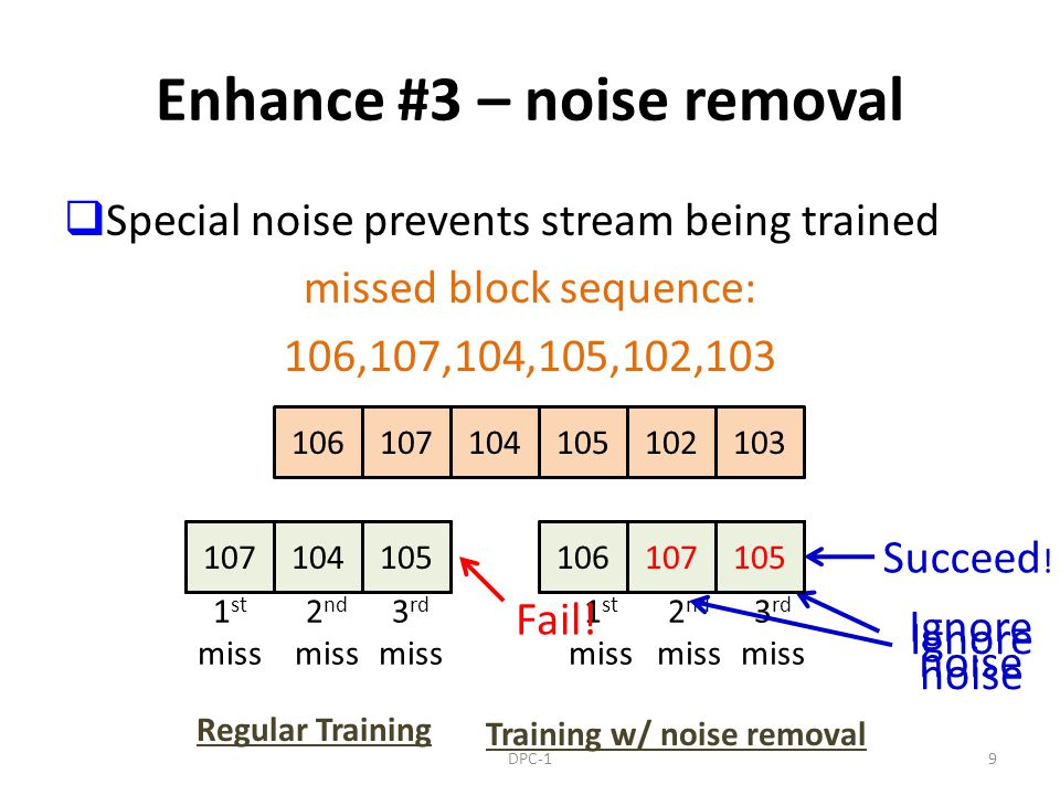 Enhance #3 – noise removal Special noise prevents stream being trained missed block sequence: 106,107,104,105,102,103 106107104 1 st miss 2 nd miss 3 rd miss 106107104105102103 1 st miss 2 nd miss 3 rd miss Fail.