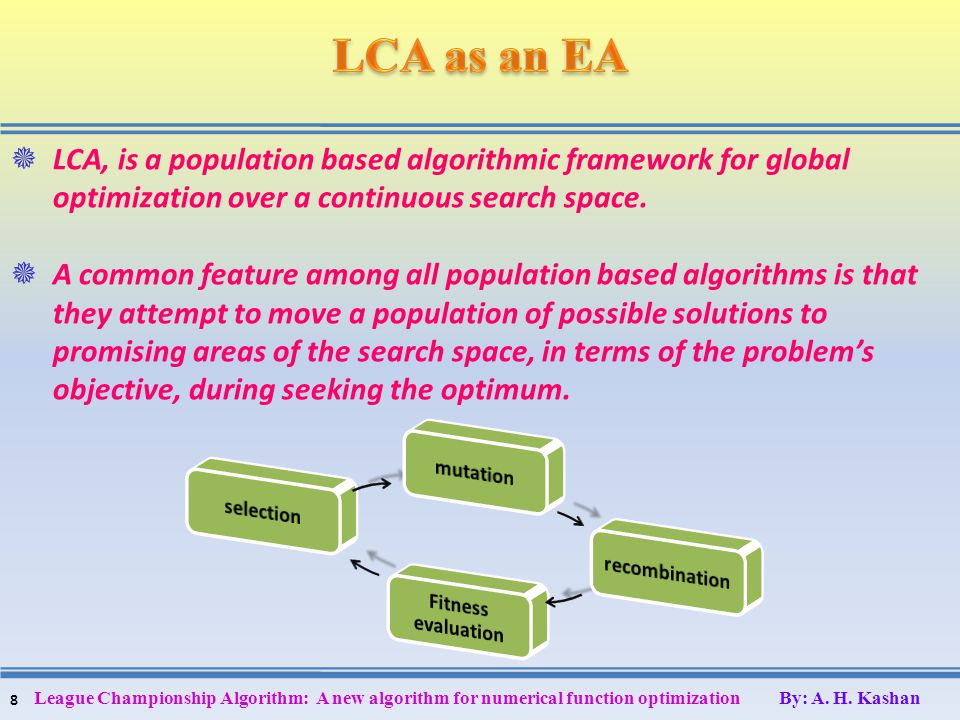 8 League Championship Algorithm: A new algorithm for numerical function optimization By: A. H. Kashan LCA, is a population based algorithmic framework
