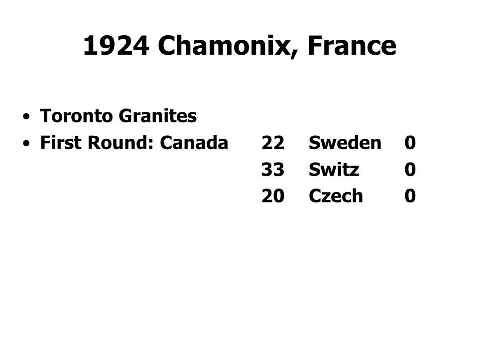 1924 Chamonix, France Toronto Granites First Round: Canada22Sweden 0 33Switz 0 20Czech 0
