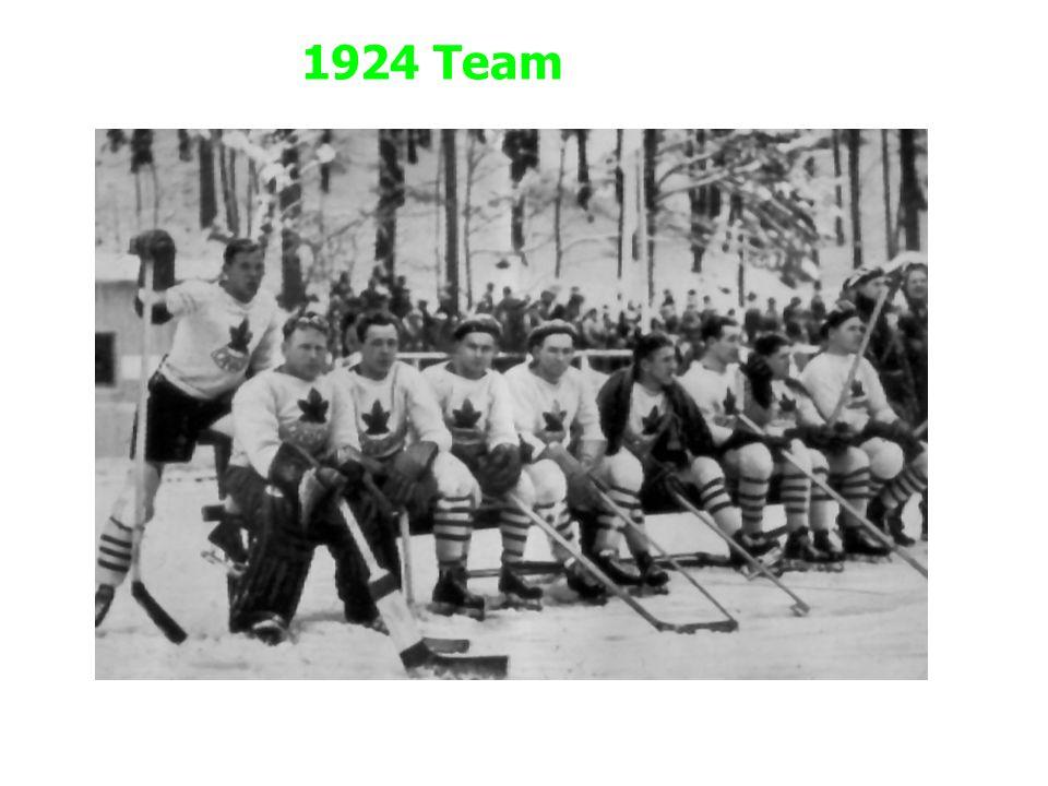 1924 Team