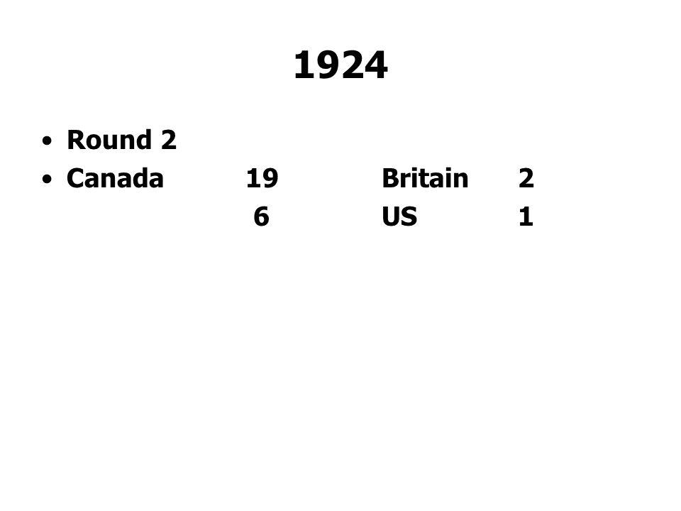1924 Round 2 Canada 19Britain2 6US1