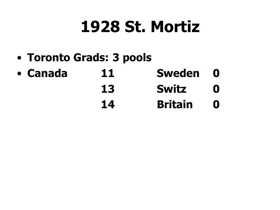 1928 St. Mortiz Toronto Grads: 3 pools Canada11Sweden 0 13Switz0 14Britain0