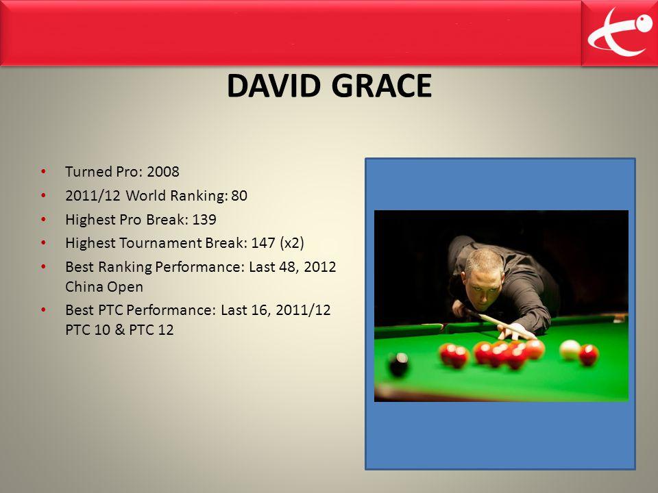 DAVID GRACE Turned Pro: 2008 2011/12 World Ranking: 80 Highest Pro Break: 139 Highest Tournament Break: 147 (x2) Best Ranking Performance: Last 48, 2012 China Open Best PTC Performance: Last 16, 2011/12 PTC 10 & PTC 12