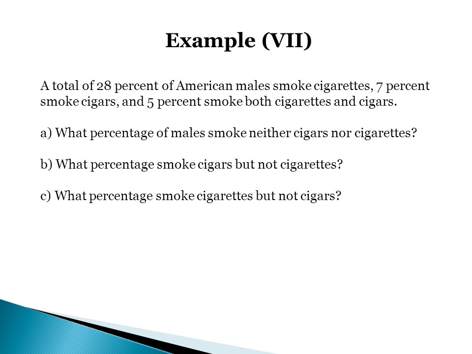 Example (VII) A total of 28 percent of American males smoke cigarettes, 7 percent smoke cigars, and 5 percent smoke both cigarettes and cigars. a) Wha
