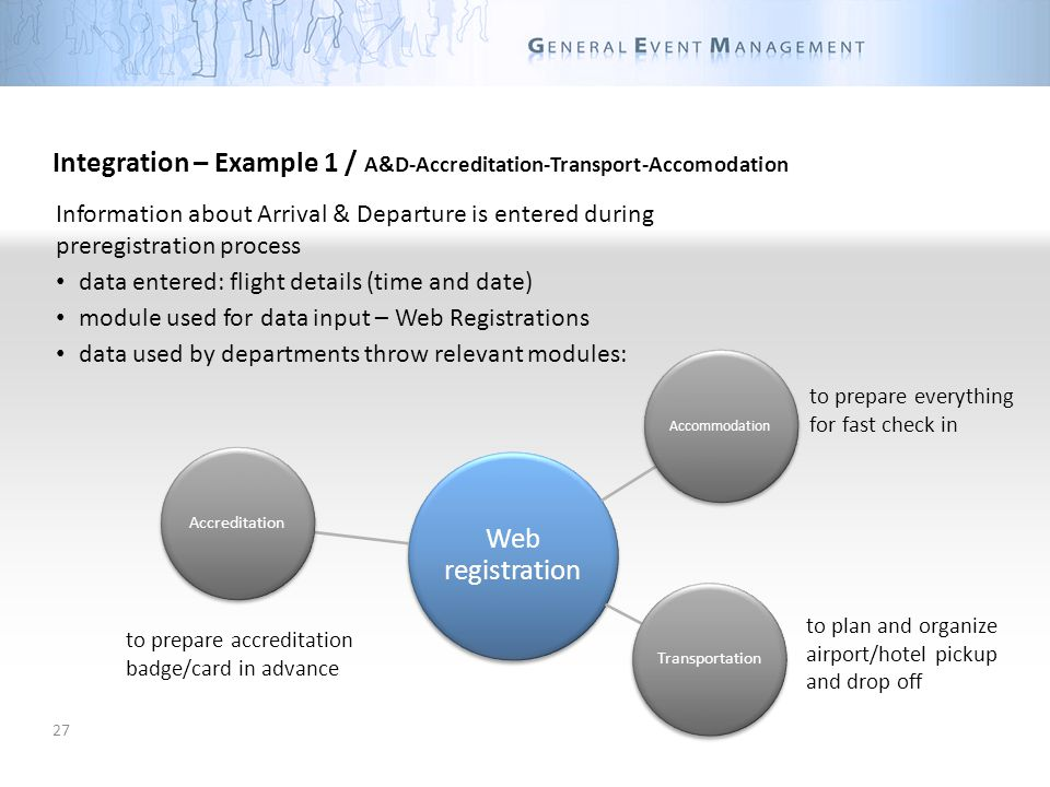 to plan and organize airport/hotel pickup and drop off Information about Arrival & Departure is entered during preregistration process data entered: flight details (time and date) module used for data input – Web Registrations data used by departments throw relevant modules: 27 Integration – Example 1 / A&D-Accreditation-Transport-Accomodation Web registration Accreditation Accommodation Transportation to prepare everything for fast check in to prepare accreditation badge/card in advance