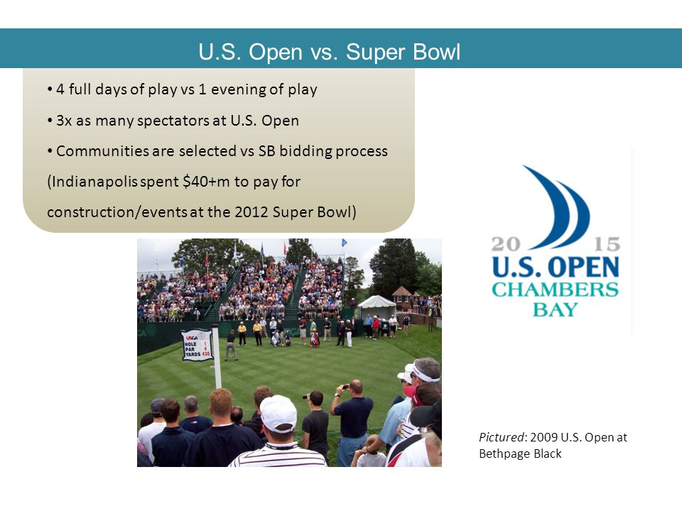 U.S. Open vs. Super Bowl 4 full days of play vs 1 evening of play 3x as many spectators at U.S.