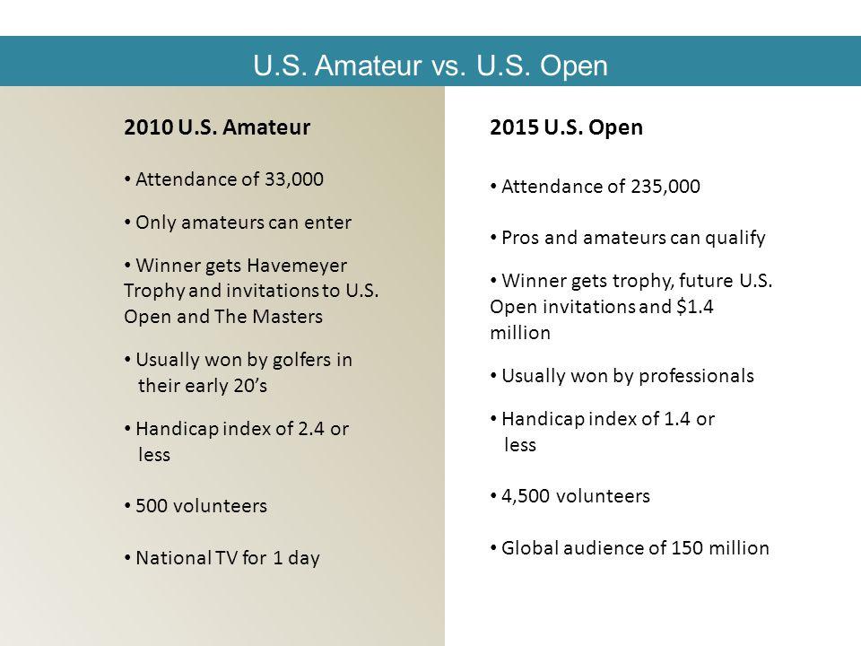 U.S. Amateur vs. U.S.