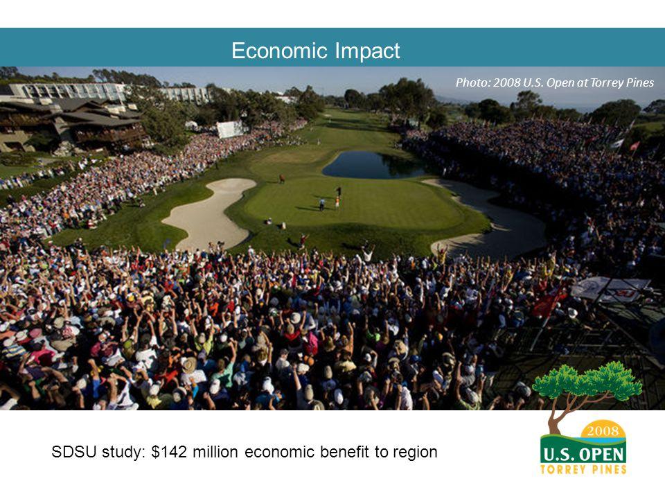 Economic Impact Photo: 2008 U.S.