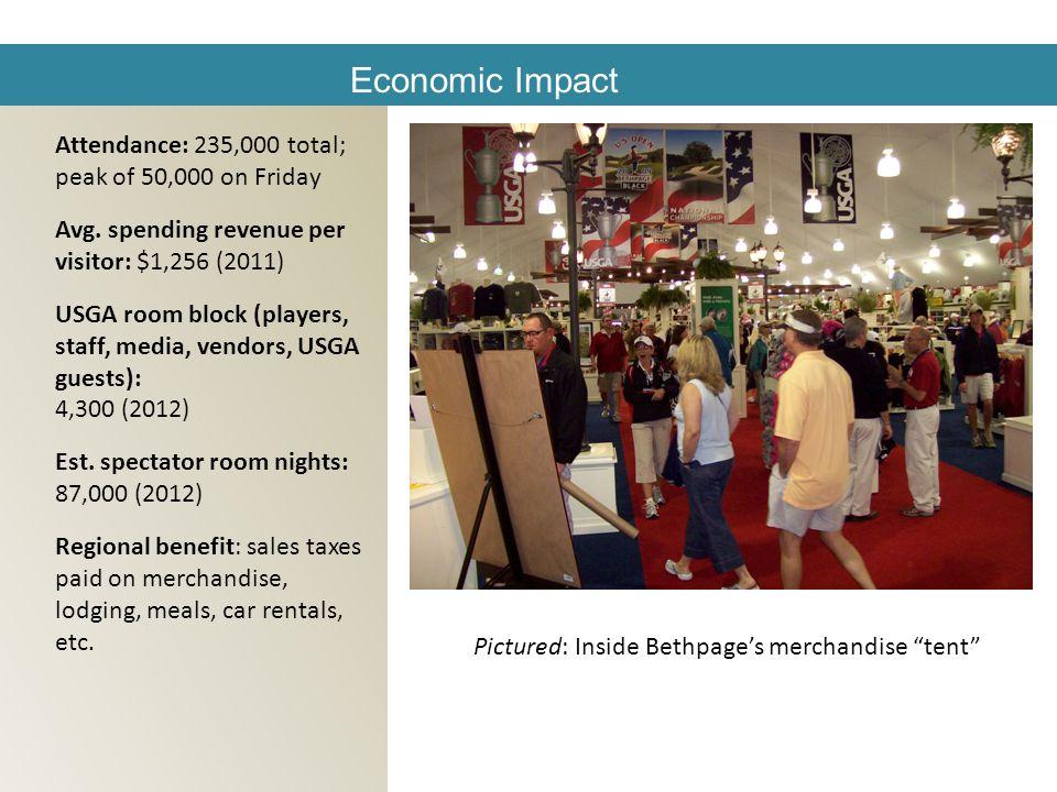 Economic Impact Attendance: 235,000 total; peak of 50,000 on Friday Avg.