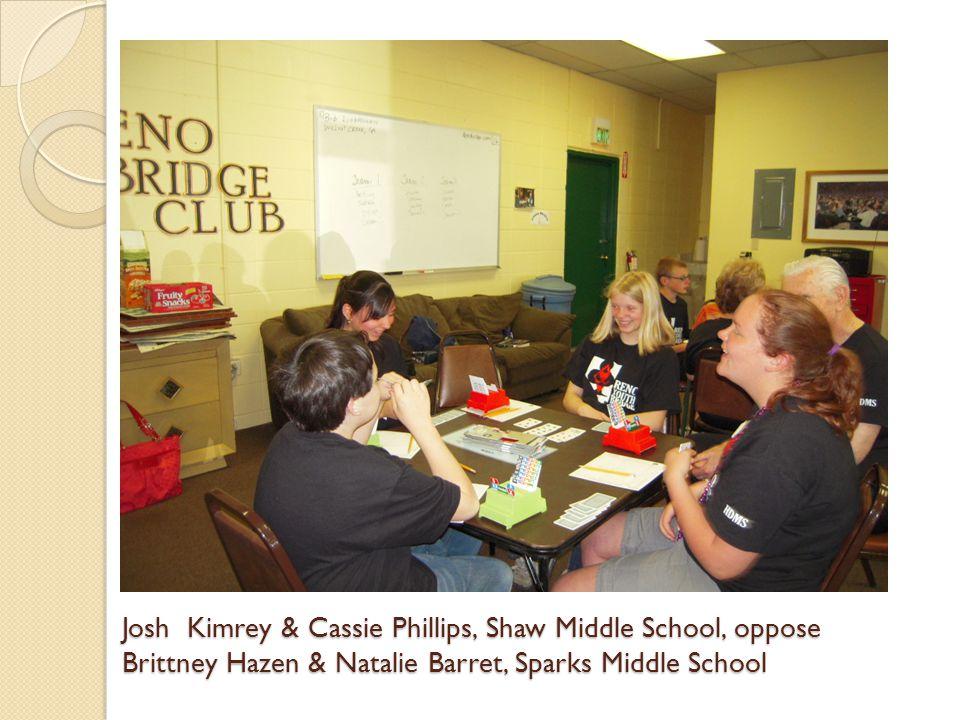 Josh Kimrey & Cassie Phillips, Shaw Middle School, oppose Brittney Hazen & Natalie Barret, Sparks Middle School
