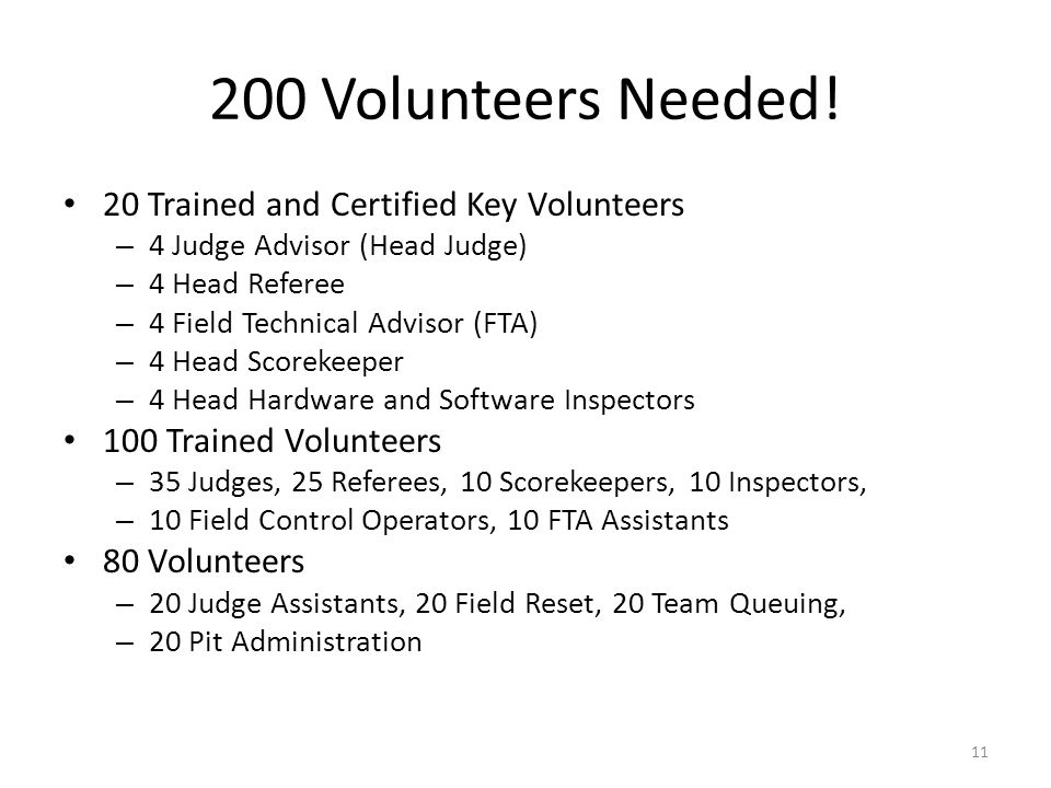 200 Volunteers Needed! 20 Trained and Certified Key Volunteers – 4 Judge Advisor (Head Judge) – 4 Head Referee – 4 Field Technical Advisor (FTA) – 4 H