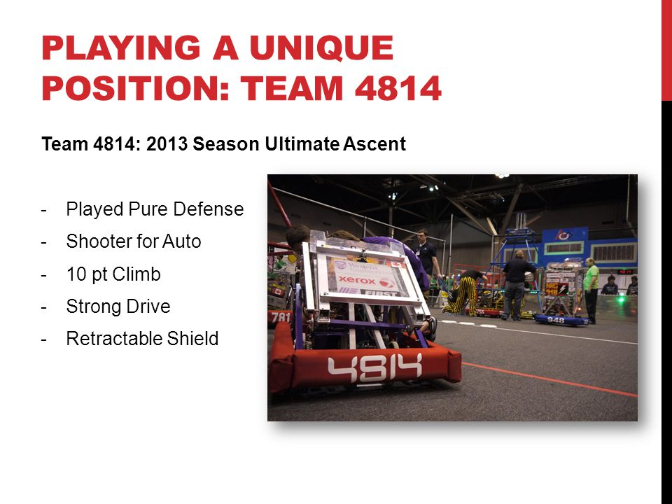 PLAYING A UNIQUE POSITION: TEAM 4814 Team 4814: 2013 Season Ultimate Ascent -Played Pure Defense -Shooter for Auto -10 pt Climb -Strong Drive -Retract