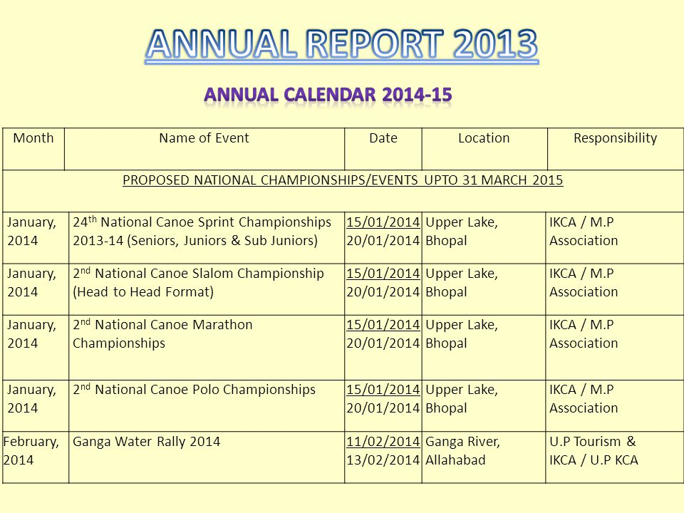 MonthName of EventDateLocationResponsibility PROPOSED NATIONAL CHAMPIONSHIPS/EVENTS UPTO 31 MARCH 2015 January, 2014 24 th National Canoe Sprint Champ