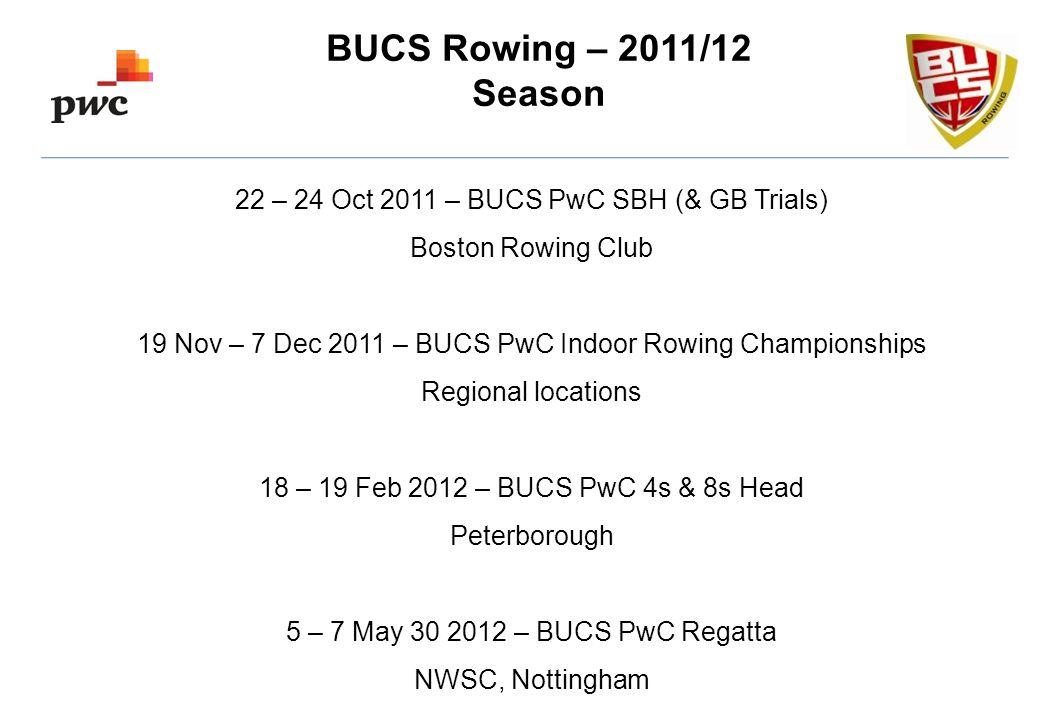 BUCS Rowing – 2011/12 Season 22 – 24 Oct 2011 – BUCS PwC SBH (& GB Trials) Boston Rowing Club 19 Nov – 7 Dec 2011 – BUCS PwC Indoor Rowing Championships Regional locations 18 – 19 Feb 2012 – BUCS PwC 4s & 8s Head Peterborough 5 – 7 May 30 2012 – BUCS PwC Regatta NWSC, Nottingham