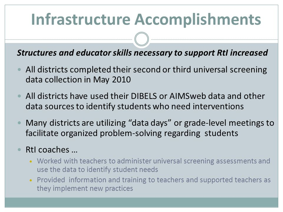 Infrastructure Accomplishments Structures and educator skills necessary to support RtI increased All districts completed their second or third universal screening data collection in May 2010 All districts have used their DIBELS or AIMSweb data and other data sources to identify students who need interventions Many districts are utilizing data days or grade-level meetings to facilitate organized problem-solving regarding students RtI coaches … Worked with teachers to administer universal screening assessments and use the data to identify student needs Provided information and training to teachers and supported teachers as they implement new practices