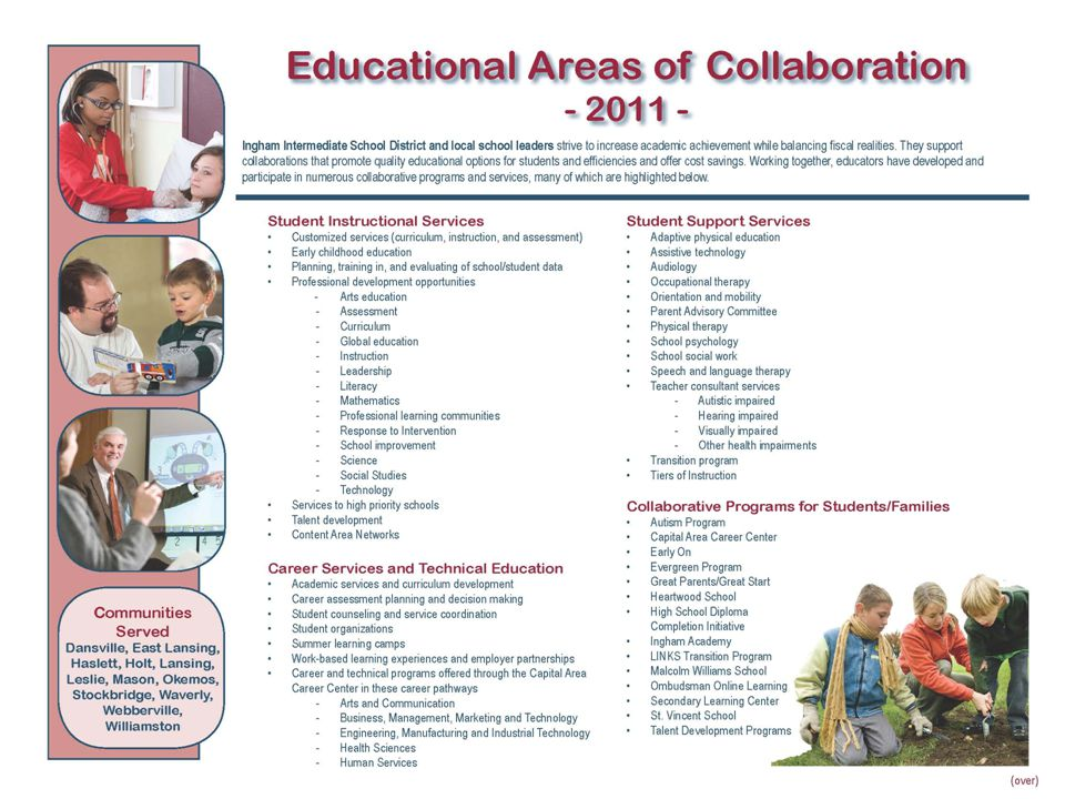 Consensus Accomplishments RtI Leadership Teams were Established All districts have District Leadership Teams All districts have School-Based Leadership Teams