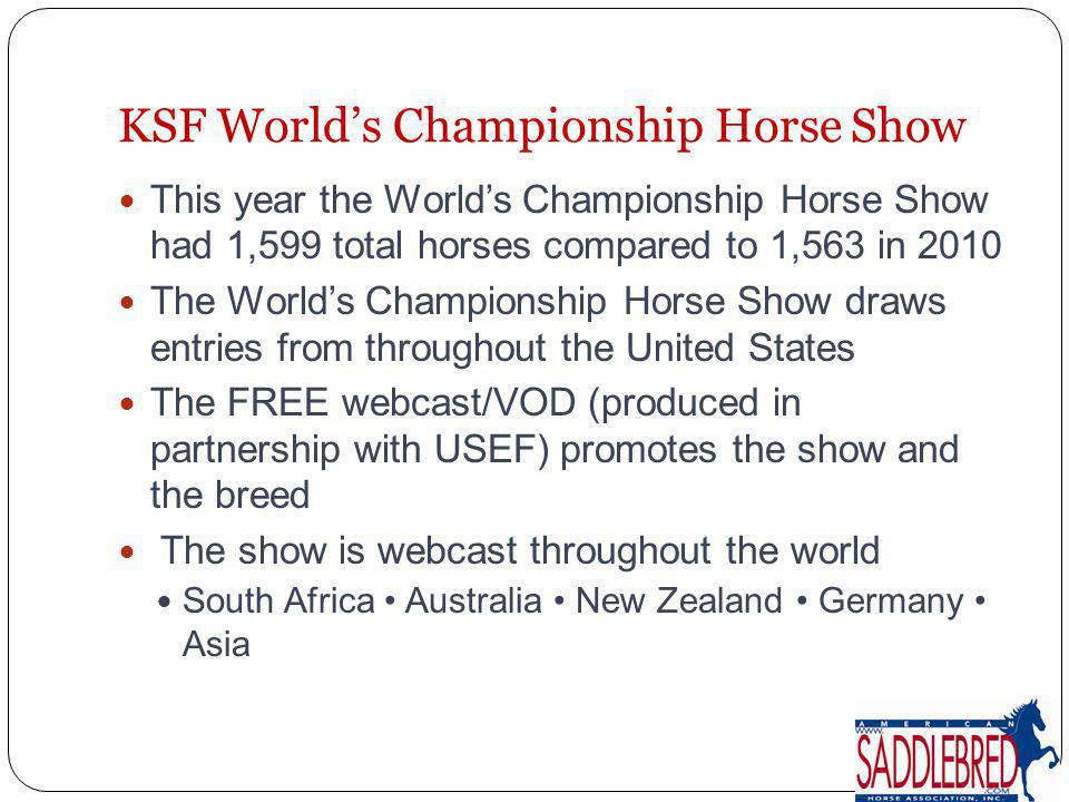 KSF Worlds Championship Horse Show This year the Worlds Championship Horse Show had 1,599 total horses compared to 1,563 in 2010 The Worlds Championsh