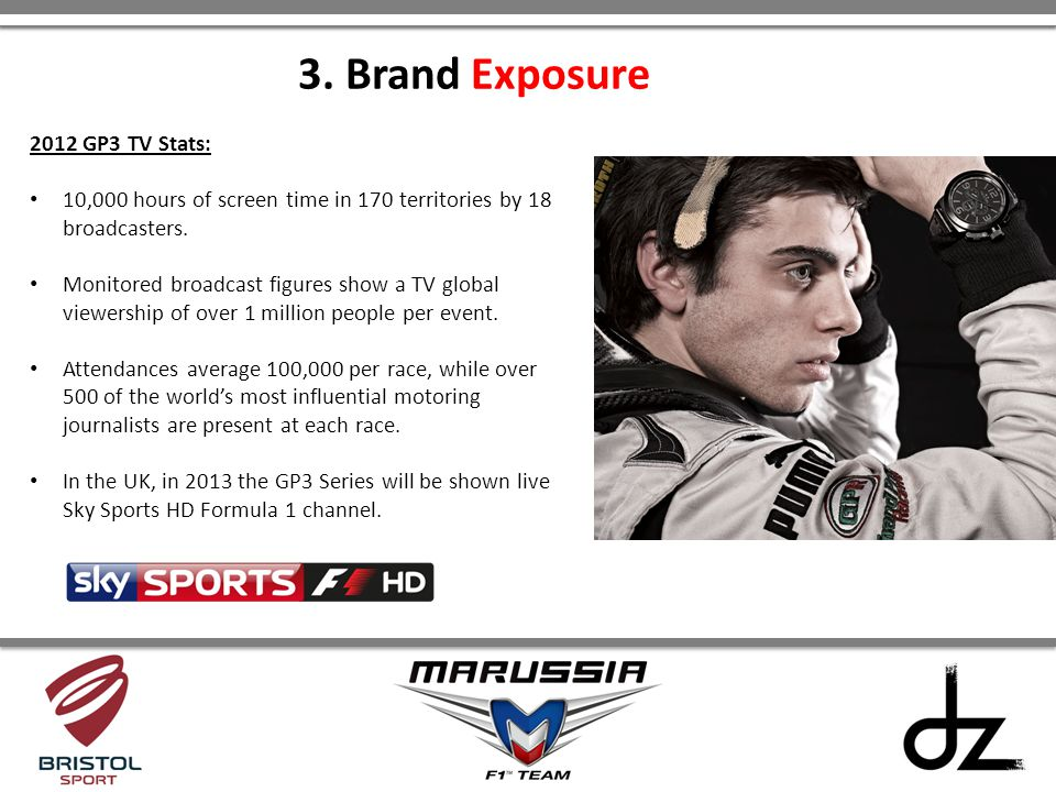 2012 GP3 TV Stats: 10,000 hours of screen time in 170 territories by 18 broadcasters. Monitored broadcast figures show a TV global viewership of over
