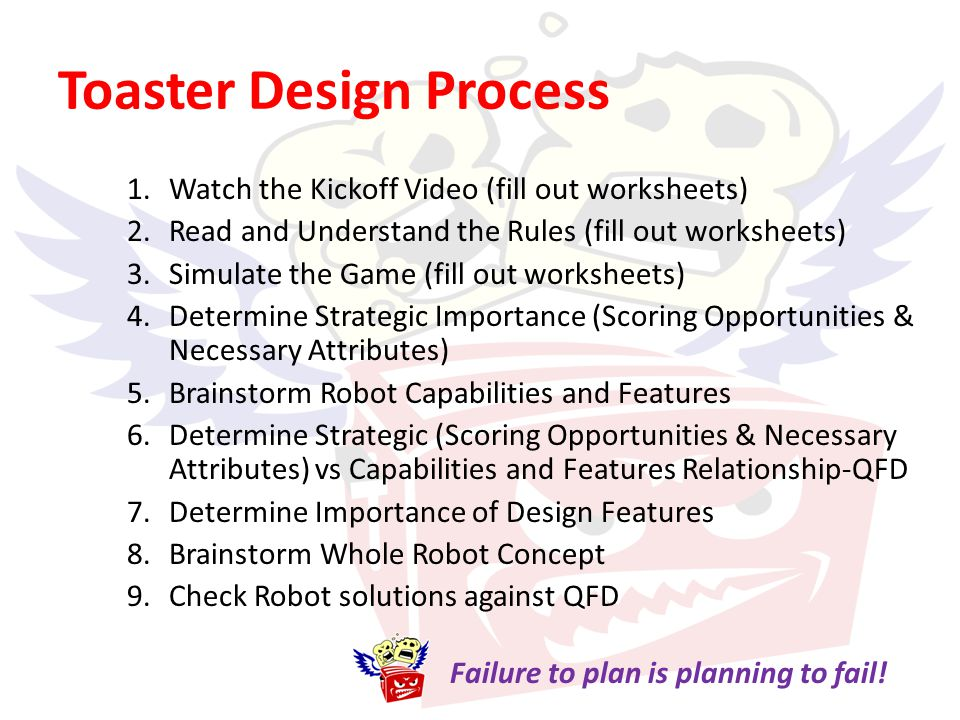 Toaster Design Process 1.Watch the Kickoff Video (fill out worksheets) 2.Read and Understand the Rules (fill out worksheets) 3.Simulate the Game (fill