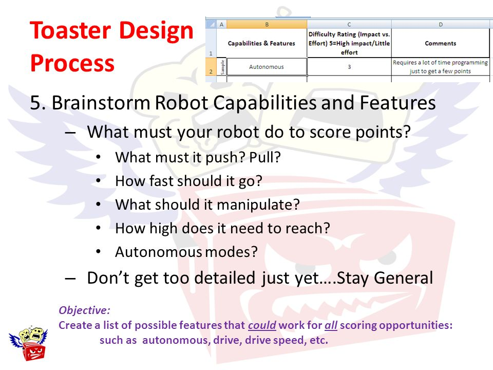 Toaster Design Process 5. Brainstorm Robot Capabilities and Features – What must your robot do to score points? What must it push? Pull? How fast shou