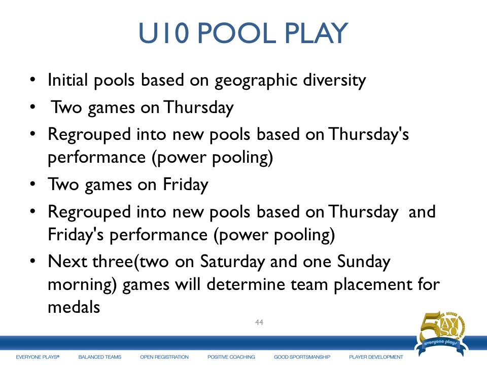 U10 POOL PLAY Initial pools based on geographic diversity Two games on Thursday Regrouped into new pools based on Thursday's performance (power poolin