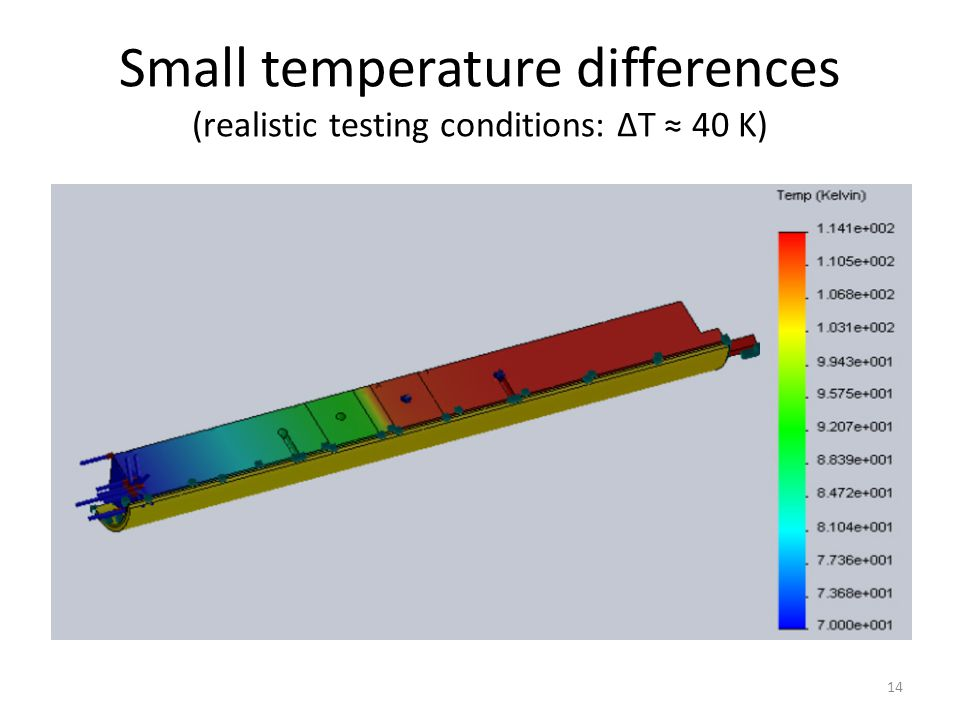 Small temperature differences (realistic testing conditions: ΔT 40 K) 14