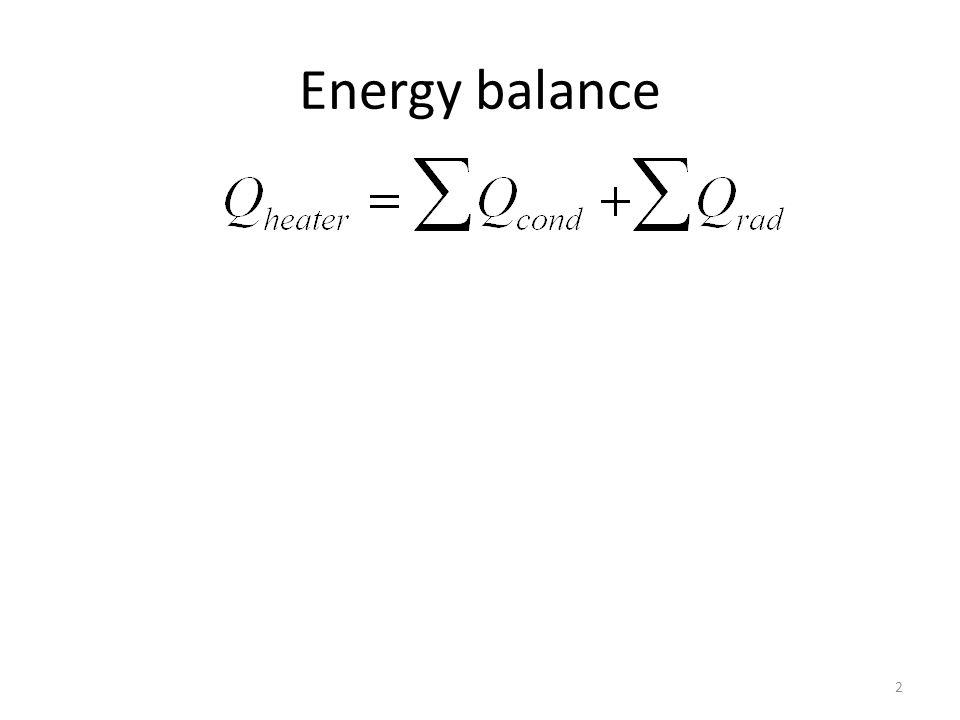 Energy balance 2