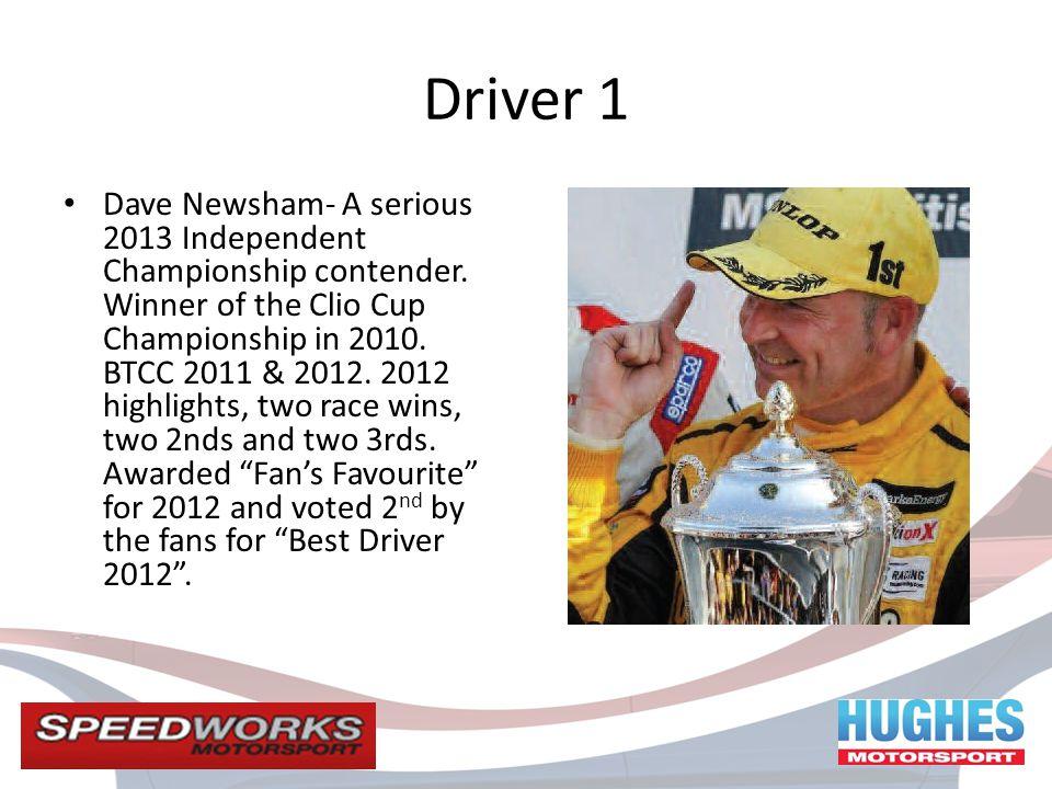 Driver 1 Dave Newsham- A serious 2013 Independent Championship contender.