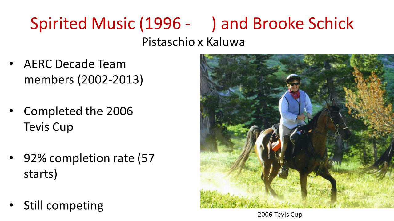 Spirited Music ( ) and Brooke Schick Pistaschio x Kaluwa AERC Decade Team members ( ) Completed the 2006 Tevis Cup 92% completion rate (57 starts) Still competing 2006 Tevis Cup