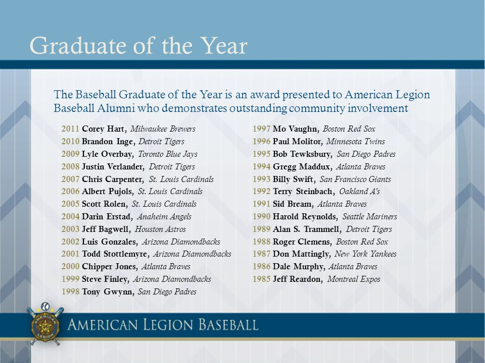 Other marketing opportunities Presence on American Legion Baseball landing page at www.legion.orgwww.legion.org Link to Diamond Sports Exposure in the National Baseball Rulebook Attend American Legion World Series and help select scholarship winners Announce winners at Home Plate Ceremony Announce winners during Webcast Diamond Plaques presented to each scholarship winner