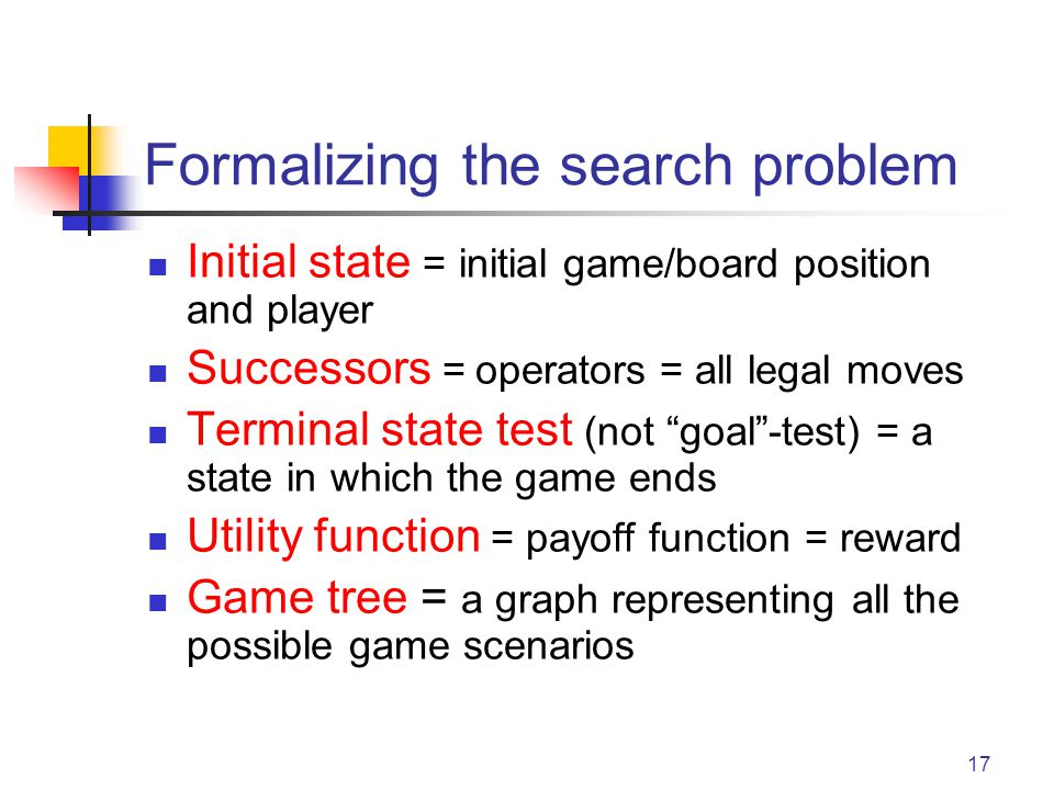 17 Formalizing the search problem Initial state = initial game/board position and player Successors = operators = all legal moves Terminal state test
