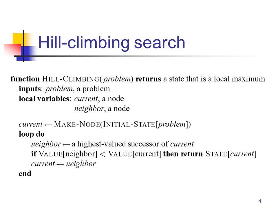4 Hill-climbing search