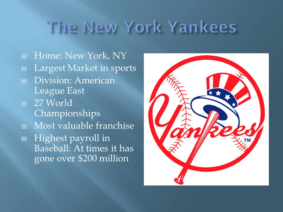 Home: New York, NY Largest Market in sports Division: American League East 27 World Championships Most valuable franchise Highest payroll in Baseball: