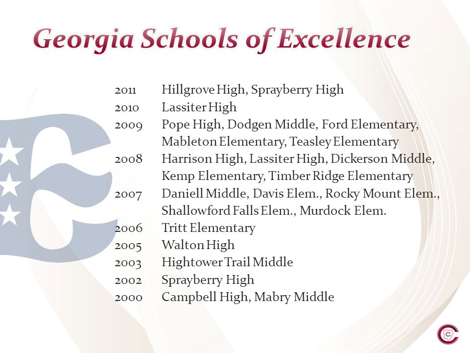 2011Hillgrove High, Sprayberry High 2010Lassiter High 2009Pope High, Dodgen Middle, Ford Elementary, Mableton Elementary, Teasley Elementary 2008Harrison High, Lassiter High, Dickerson Middle, Kemp Elementary, Timber Ridge Elementary 2007Daniell Middle, Davis Elem., Rocky Mount Elem., Shallowford Falls Elem., Murdock Elem.