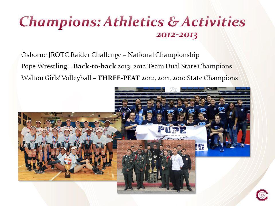 Osborne JROTC Raider Challenge – National Championship Pope Wrestling – Back-to-back 2013, 2012 Team Dual State Champions Walton Girls Volleyball – TH