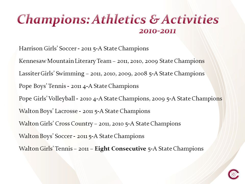 Harrison Girls Soccer A State Champions Kennesaw Mountain Literary Team – 2011, 2010, 2009 State Champions Lassiter Girls Swimming – 2011, 2010, 2009, A State Champions Pope Boys Tennis A State Champions Pope Girls Volleyball A State Champions, A State Champions Walton Boys Lacrosse A State Champions Walton Girls Cross Country – 2011, A State Champions Walton Boys Soccer A State Champions Walton Girls Tennis – 2011 – Eight Consecutive 5-A State Champions