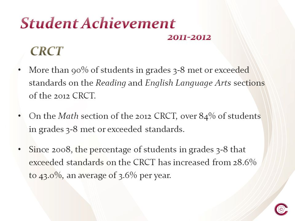 More than 90% of students in grades 3-8 met or exceeded standards on the Reading and English Language Arts sections of the 2012 CRCT.