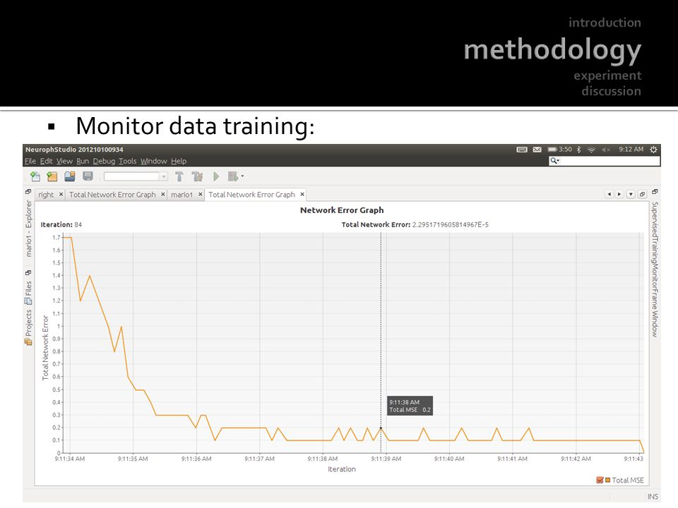 Monitor data training: