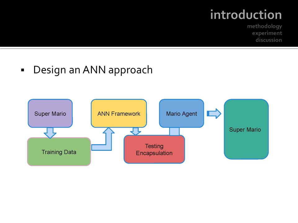 Design an ANN approach