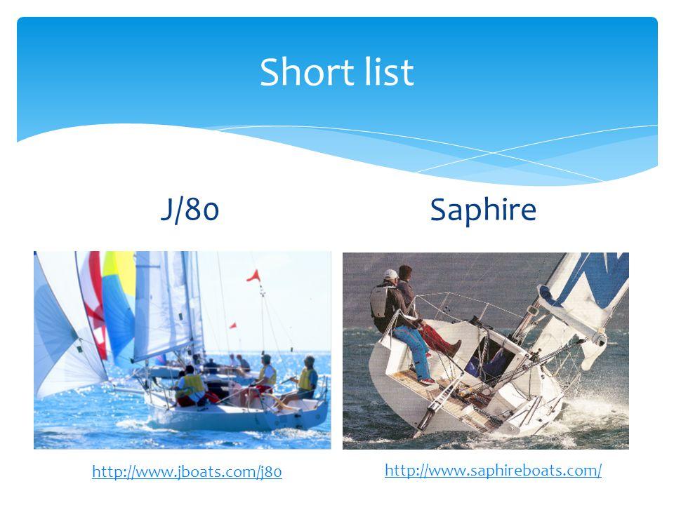Short list J/80Saphire http://www.jboats.com/j80 http://www.saphireboats.com/